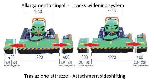 LV300 PRO Remote Control Mower specs